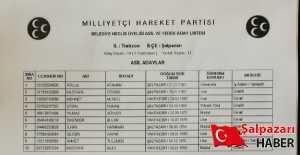 Şalpazarı#039;nda adaylar belli...